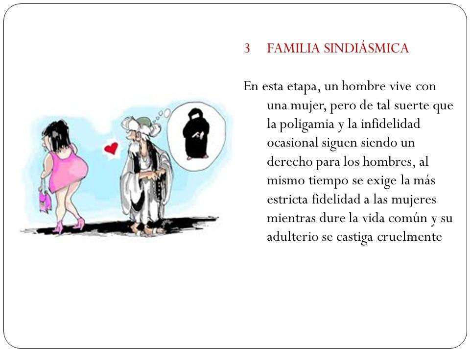 3FAMILIA SINDIÁSMICA En esta etapa, un hombre vive con una mujer, pero de tal suerte que la poligamia y la infidelidad ocasional siguen siendo un dere