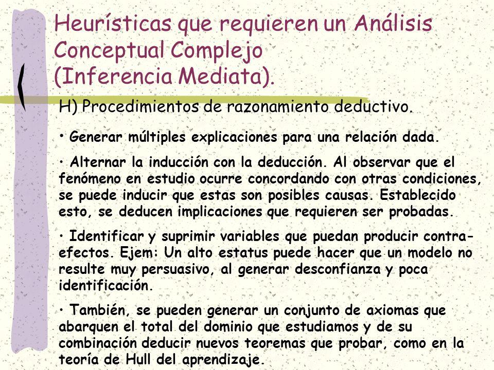 Heurísticas que requieren un Análisis Conceptual Complejo (Inferencia Mediata). H) Procedimientos de razonamiento deductivo. Generar múltiples explica