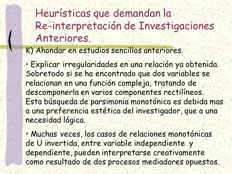 Heurísticas que demandan la Re-interpretación de Investigaciones Anteriores. K) Ahondar en estudios sencillos anteriores. Explicar irregularidades en
