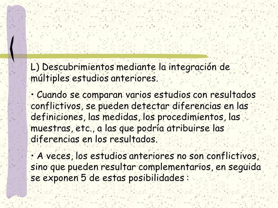 L) Descubrimientos mediante la integración de múltiples estudios anteriores. Cuando se comparan varios estudios con resultados conflictivos, se pueden