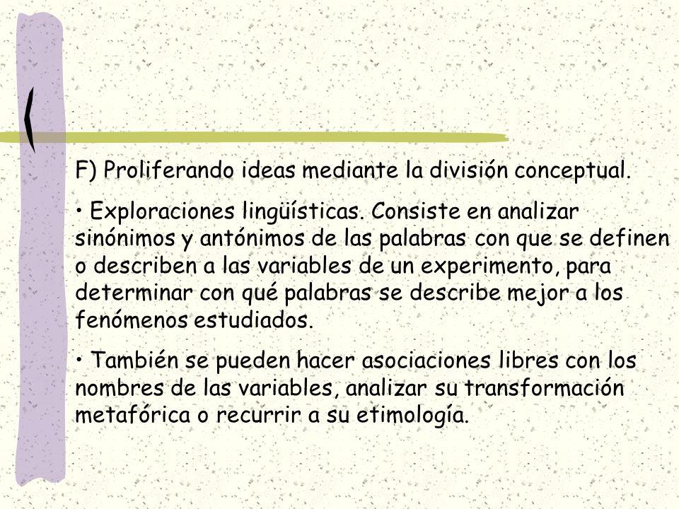F) Proliferando ideas mediante la división conceptual. Exploraciones lingüísticas. Consiste en analizar sinónimos y antónimos de las palabras con que