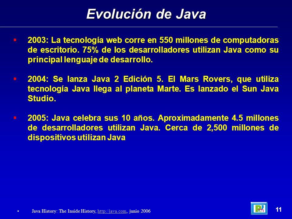 2003: La tecnología web corre en 550 millones de computadoras de escritorio. 75% de los desarrolladores utilizan Java como su principal lenguaje de de