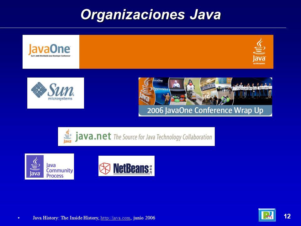 Organizaciones Java 12 Java History: The Inside History, http://java.com, junio 2006http://java.com