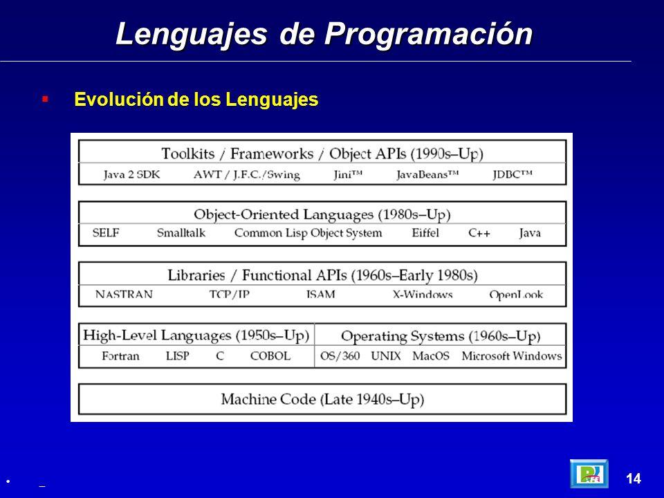 Evolución de los Lenguajes Lenguajes de Programación 14 _