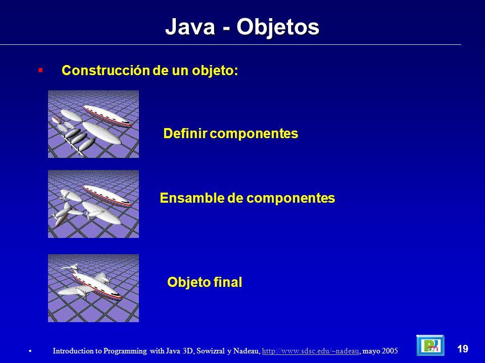 Construcción de un objeto: Java - Objetos 19 Introduction to Programming with Java 3D, Sowizral y Nadeau, http://www.sdsc.edu/~nadeau, mayo 2005http:/
