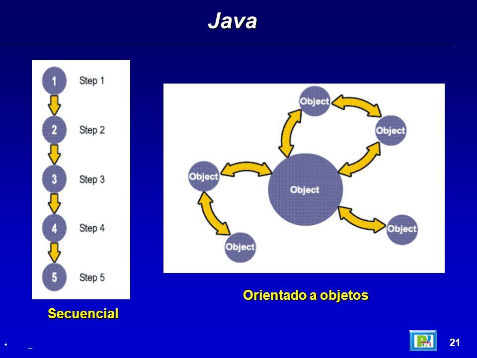 Secuencial Java 21 _ Orientado a objetos
