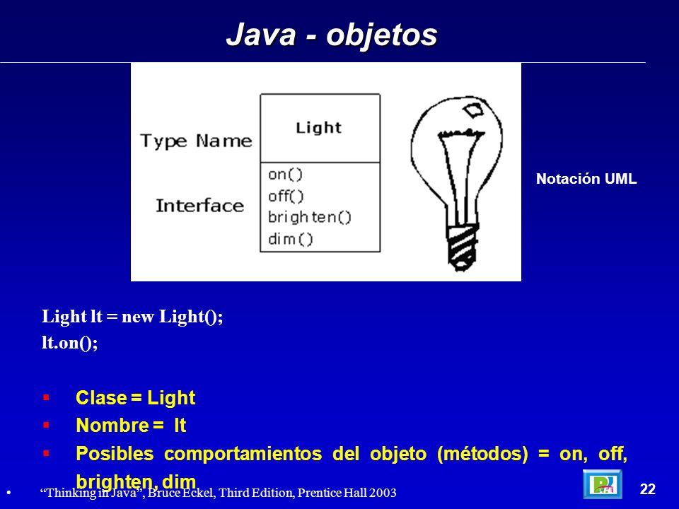 Light lt = new Light(); lt.on(); Clase = Light Nombre = lt Posibles comportamientos del objeto (métodos) = on, off, brighten, dim Java - objetos 22 Th