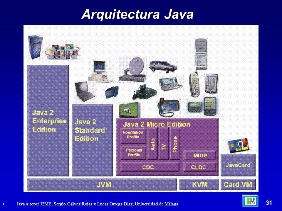 Arquitectura Java 31 Java a tope: J2ME, Sergio Gálvez Rojas y Lucas Ortega Díaz, Universidad de Málaga