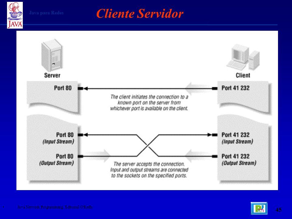 45 Java Network Programming, Editorial O'Reilly Java para Redes Cliente Servidor
