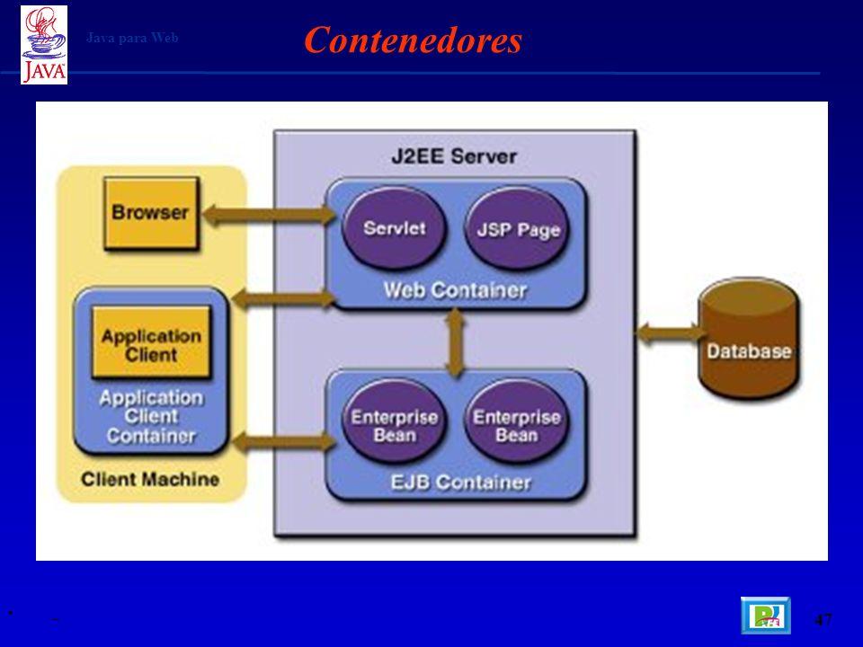 47 _ Java para Web Contenedores