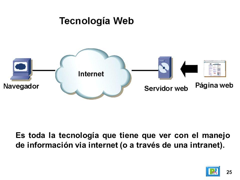 25 Es toda la tecnología que tiene que ver con el manejo de información via internet (o a través de una intranet).