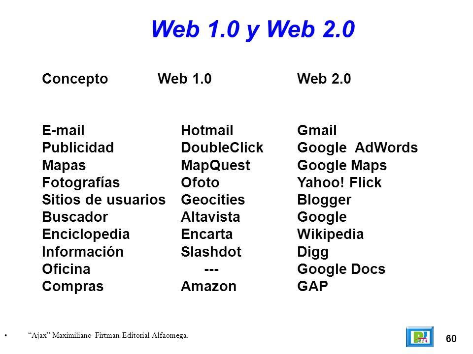 61 Ajax Maximiliano Firtman Editorial Alfaomega. Web 1.0 vs Web 2.0
