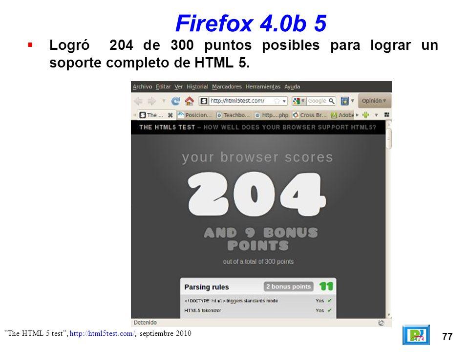 77 The HTML 5 test, http://html5test.com/, septiembre 2010 Firefox 4.0b 5 Logró 204 de 300 puntos posibles para lograr un soporte completo de HTML 5.