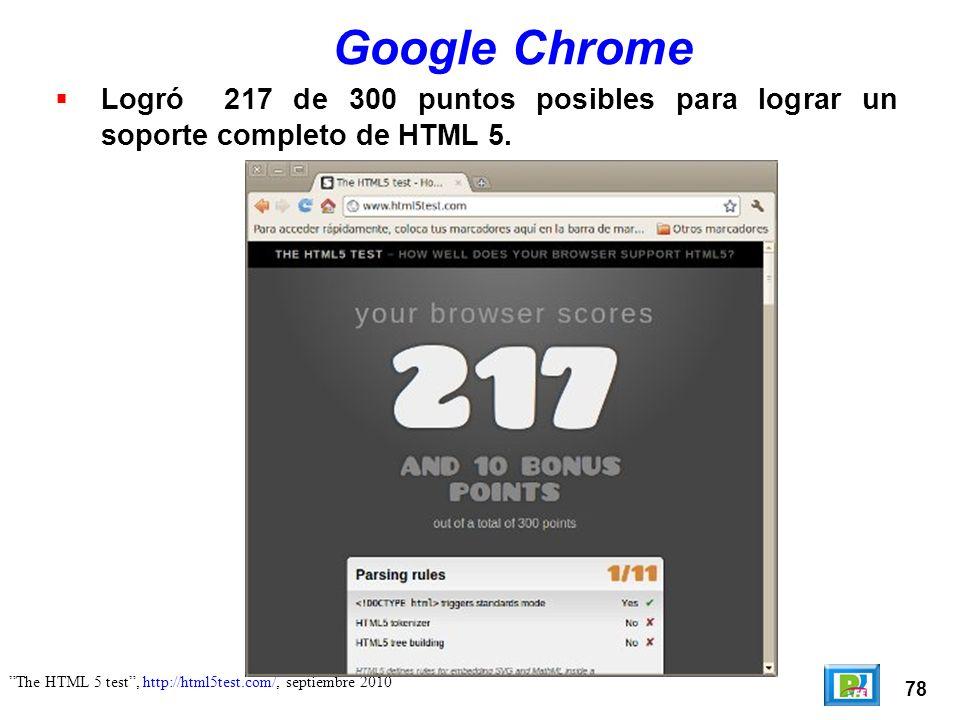 78 The HTML 5 test, http://html5test.com/, septiembre 2010 Google Chrome Logró 217 de 300 puntos posibles para lograr un soporte completo de HTML 5.