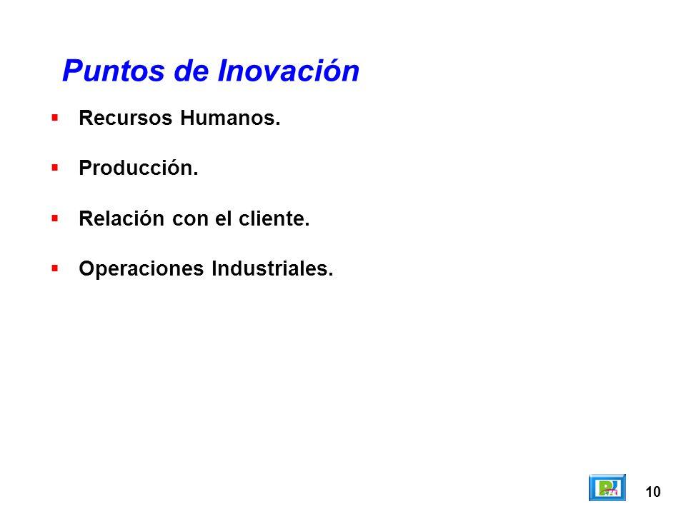 10 Recursos Humanos. Producción. Relación con el cliente. Operaciones Industriales. Puntos de Inovación