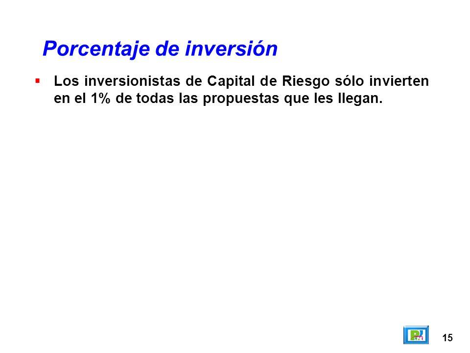 15 Los inversionistas de Capital de Riesgo sólo invierten en el 1% de todas las propuestas que les llegan. Porcentaje de inversión