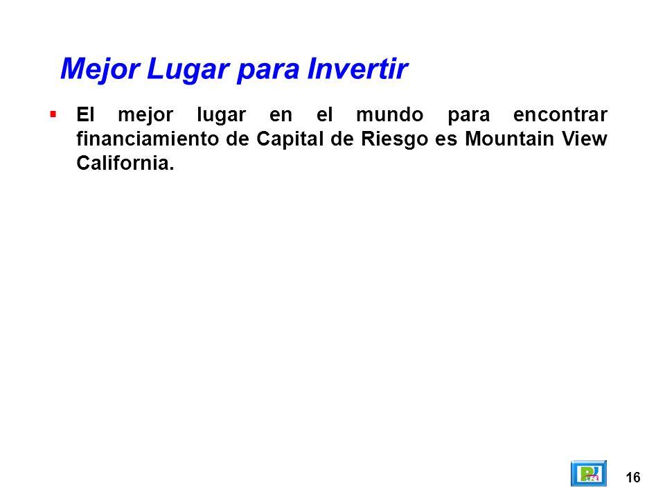 16 El mejor lugar en el mundo para encontrar financiamiento de Capital de Riesgo es Mountain View California. Mejor Lugar para Invertir