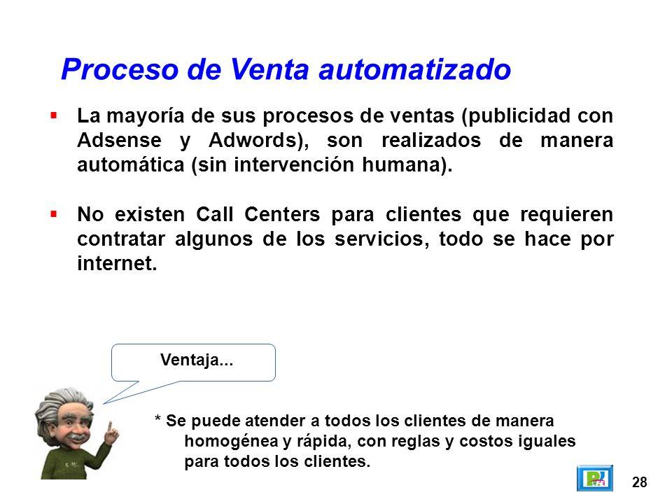 28 La mayoría de sus procesos de ventas (publicidad con Adsense y Adwords), son realizados de manera automática (sin intervención humana). No existen