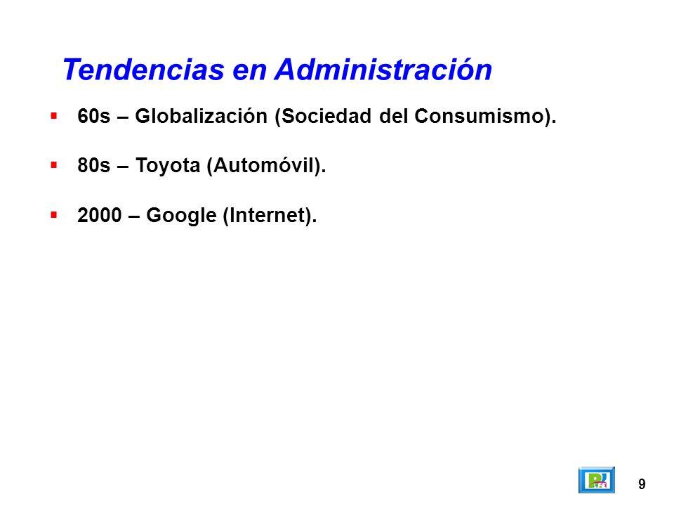 9 60s – Globalización (Sociedad del Consumismo). 80s – Toyota (Automóvil). 2000 – Google (Internet). Tendencias en Administración