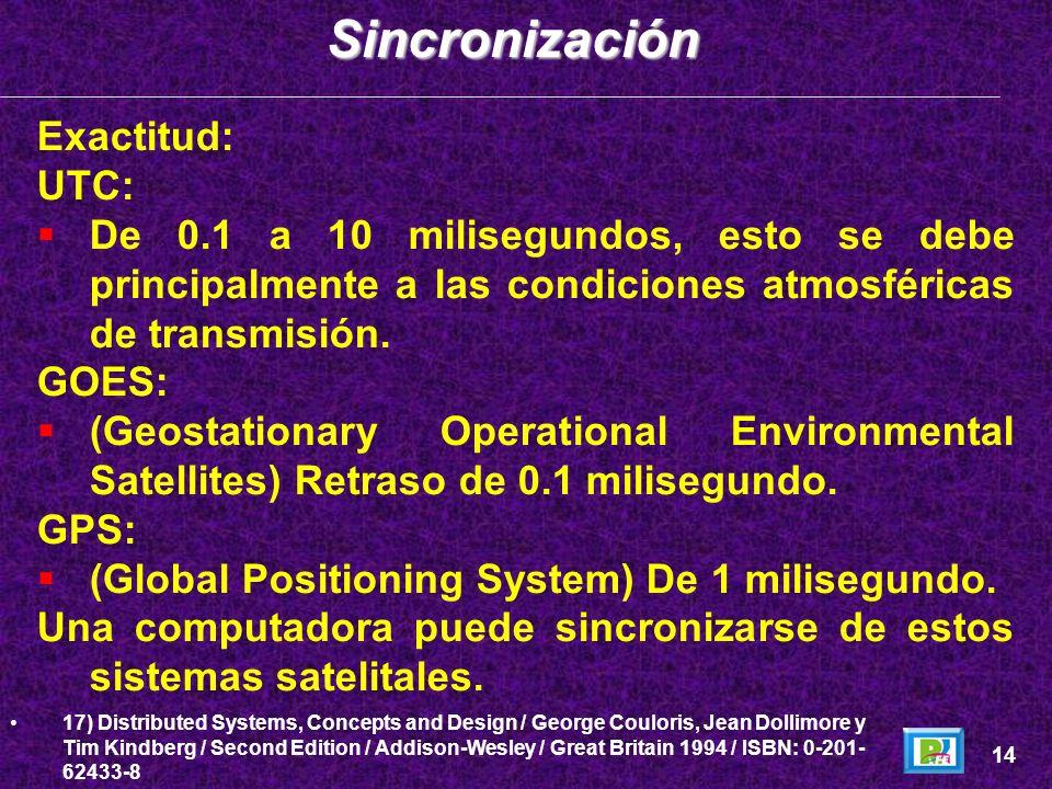 Exactitud: UTC: De 0.1 a 10 milisegundos, esto se debe principalmente a las condiciones atmosféricas de transmisión. GOES: (Geostationary Operational