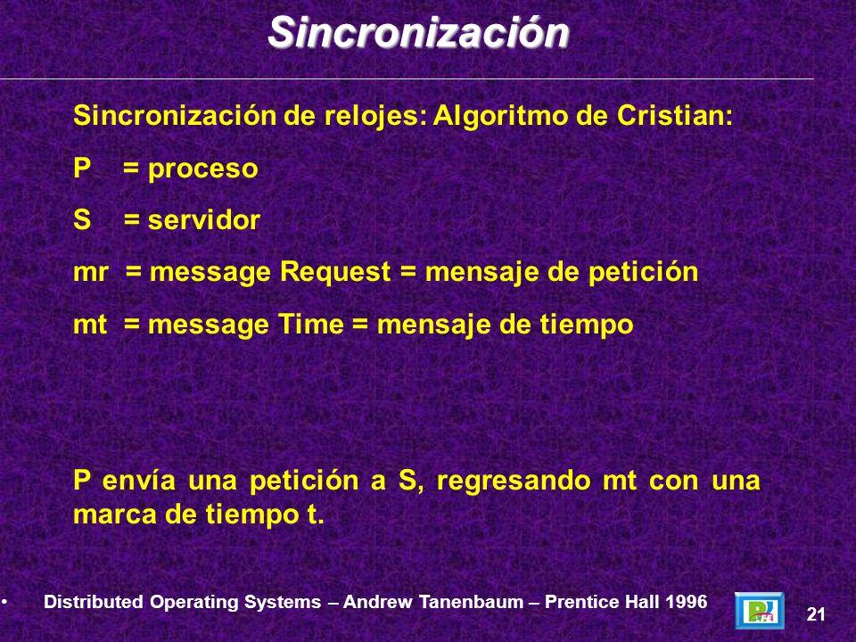 Sincronización de relojes: Algoritmo de Cristian: P = proceso S = servidor mr = message Request = mensaje de petición mt = message Time = mensaje de t
