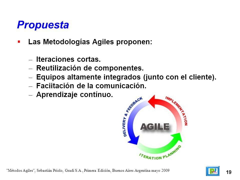 19 Las Metodologías Agiles proponen: – Iteraciones cortas. – Reutilización de componentes. – Equipos altamente integrados (junto con el cliente). – Fa