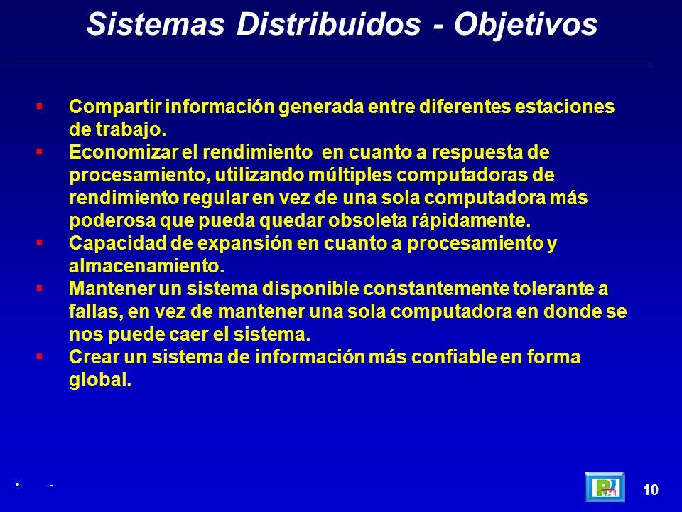 10 Sistemas Distribuidos - Objetivos - Compartir información generada entre diferentes estaciones de trabajo. Economizar el rendimiento en cuanto a re