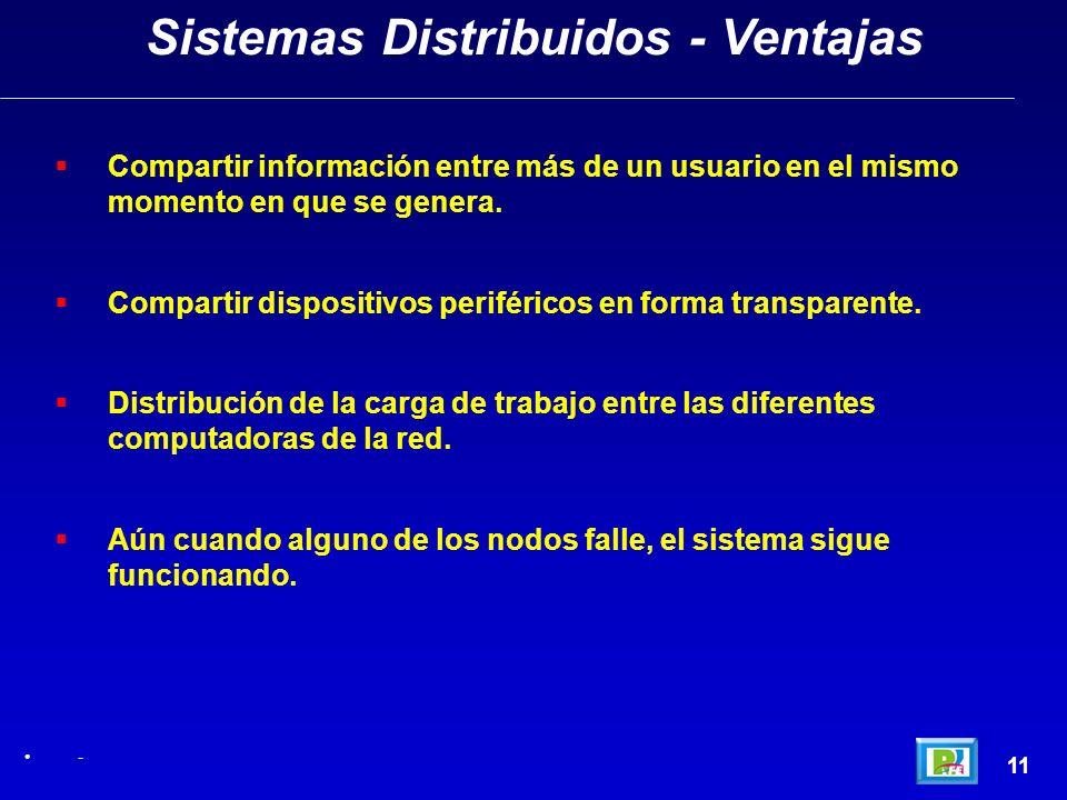 11 Sistemas Distribuidos - Ventajas - Compartir información entre más de un usuario en el mismo momento en que se genera. Compartir dispositivos perif