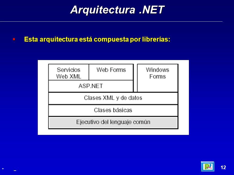 Esta arquitectura está compuesta por librerías: Esta arquitectura está compuesta por librerías: Arquitectura.NET 12 _