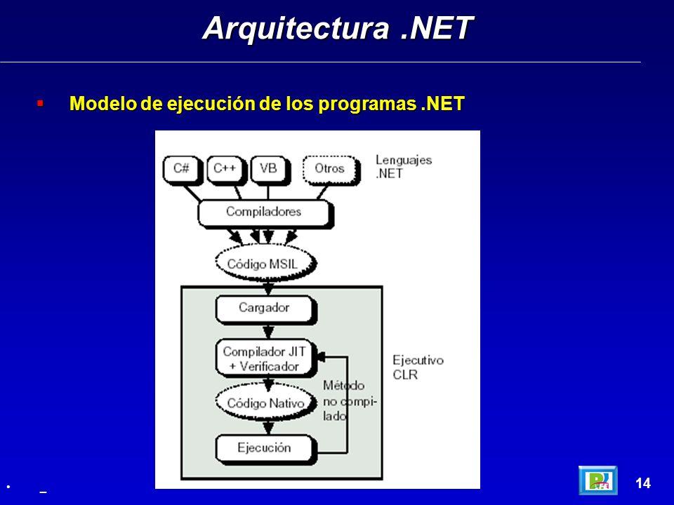 Modelo de ejecución de los programas.NET Modelo de ejecución de los programas.NET Arquitectura.NET 14 _