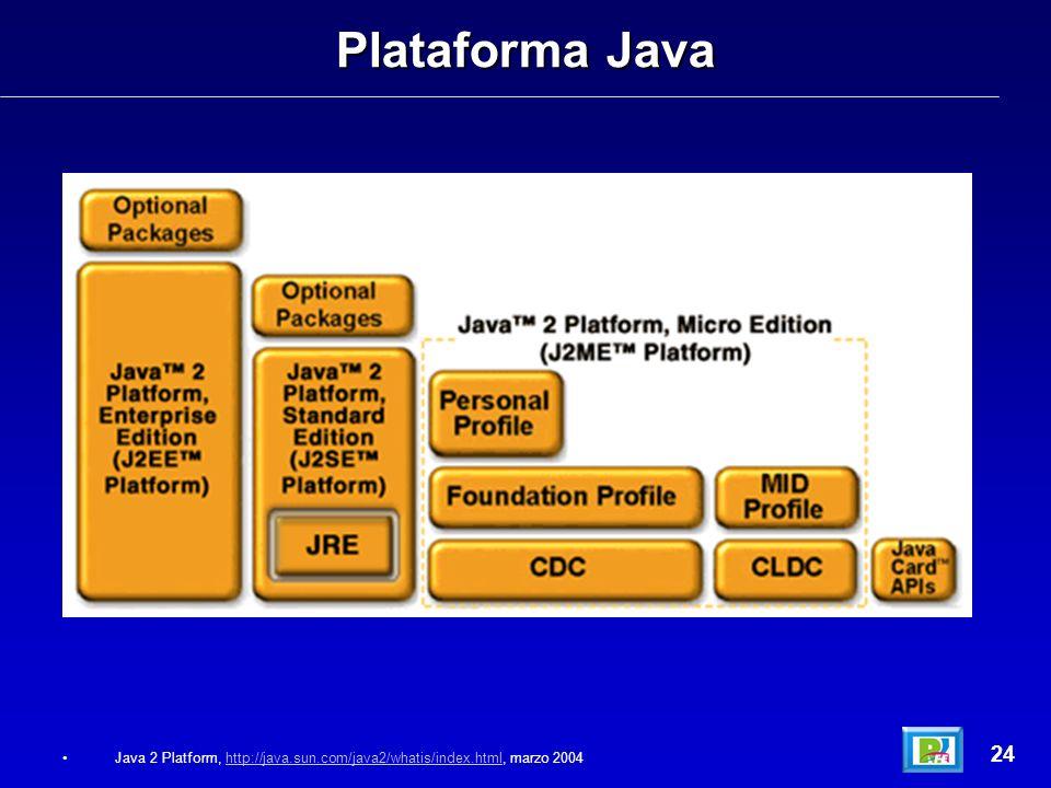 Plataforma Java 24 Java 2 Platform, http://java.sun.com/java2/whatis/index.html, marzo 2004http://java.sun.com/java2/whatis/index.html