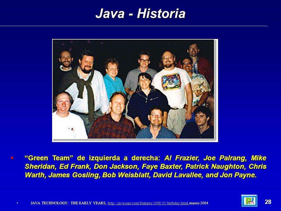 Green Team de izquierda a derecha: Al Frazier, Joe Palrang, Mike Sheridan, Ed Frank, Don Jackson, Faye Baxter, Patrick Naughton, Chris Warth, James Go