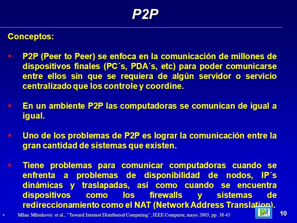 Conceptos: P2P (Peer to Peer) se enfoca en la comunicación de millones de dispositivos finales (PC´s, PDA´s, etc) para poder comunicarse entre ellos s