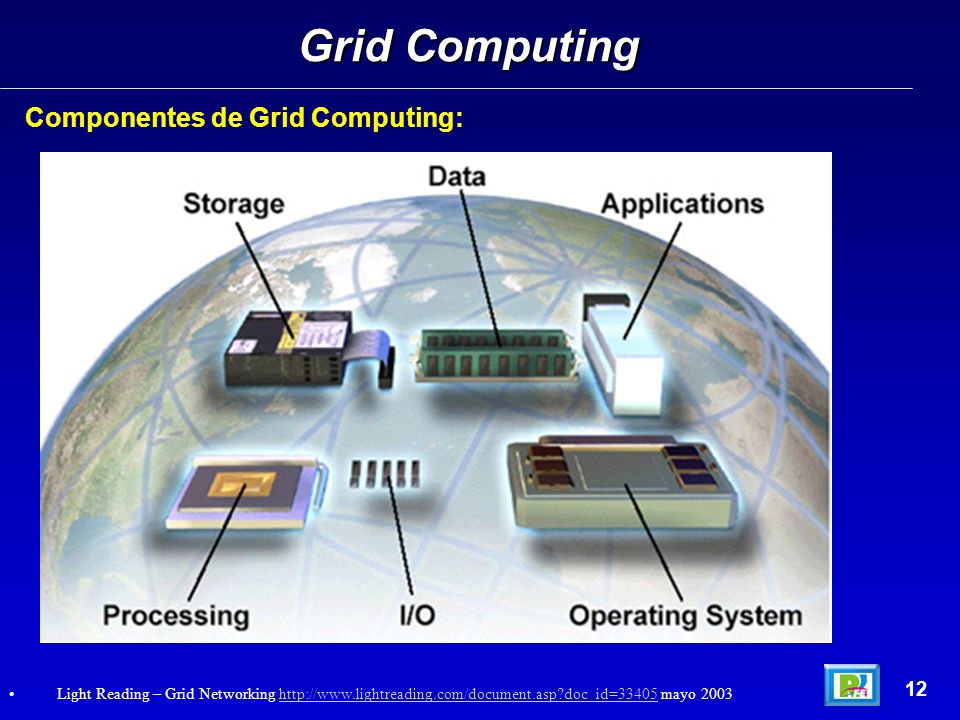 Componentes de Grid Computing: Grid Computing 12 Light Reading – Grid Networking http://www.lightreading.com/document.asp?doc_id=33405 mayo 2003http:/
