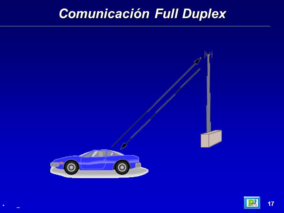 Comunicación Full Duplex 17 _
