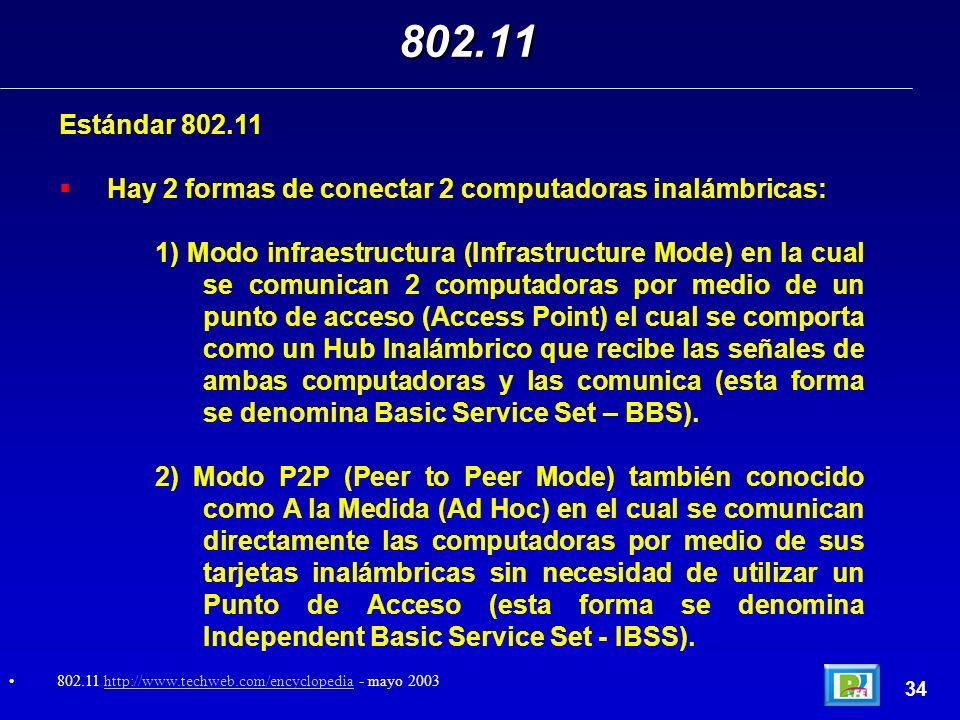 Estándar 802.11 Hay 2 formas de conectar 2 computadoras inalámbricas: 1) Modo infraestructura (Infrastructure Mode) en la cual se comunican 2 computad