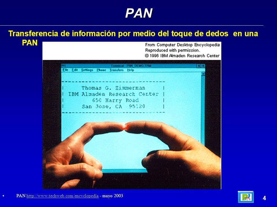 Transferencia de información por medio del toque de dedos en una PAN PAN 4 PAN http://www.techweb.com/encyclopedia - mayo 2003http://www.techweb.com/e