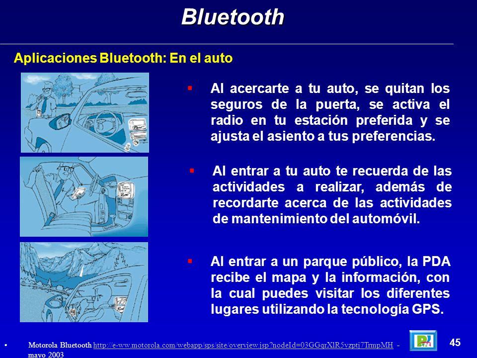 Aplicaciones Bluetooth: En el autoBluetooth 45 Al entrar a tu auto te recuerda de las actividades a realizar, además de recordarte acerca de las activ