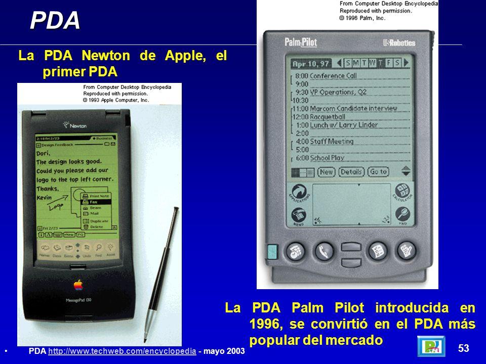 La PDA Newton de Apple, el primer PDA PDA 53 PDA http://www.techweb.com/encyclopedia - mayo 2003http://www.techweb.com/encyclopedia La PDA Palm Pilot