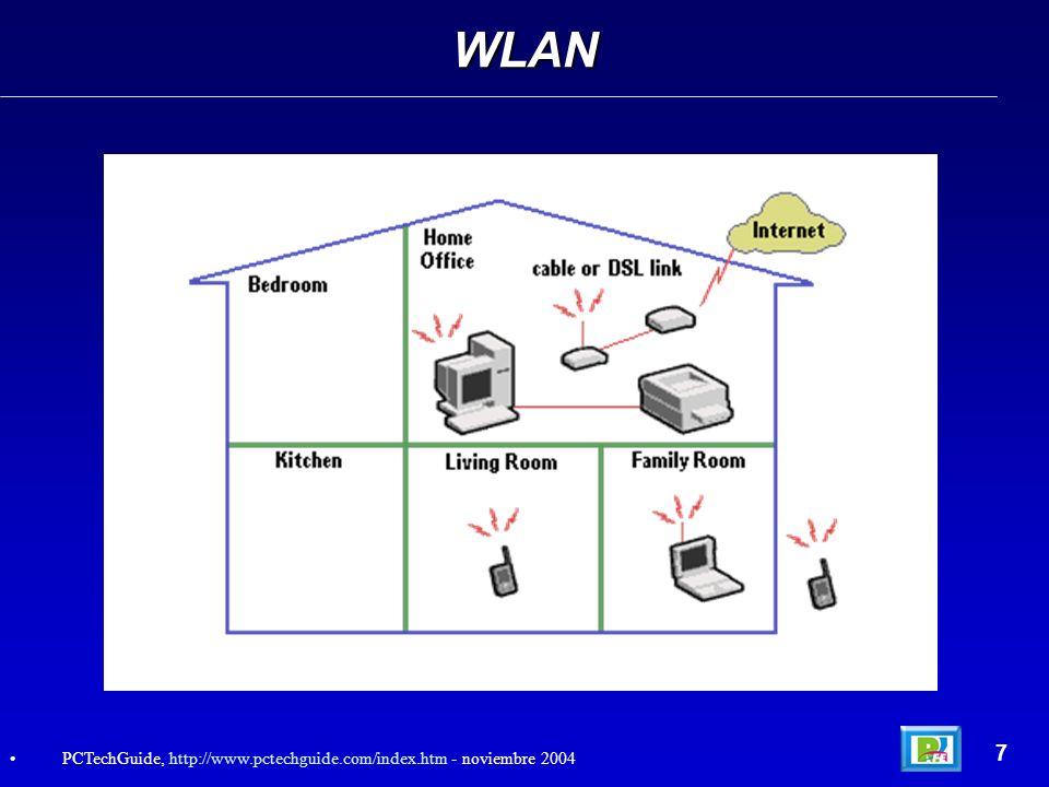 WLAN 7
