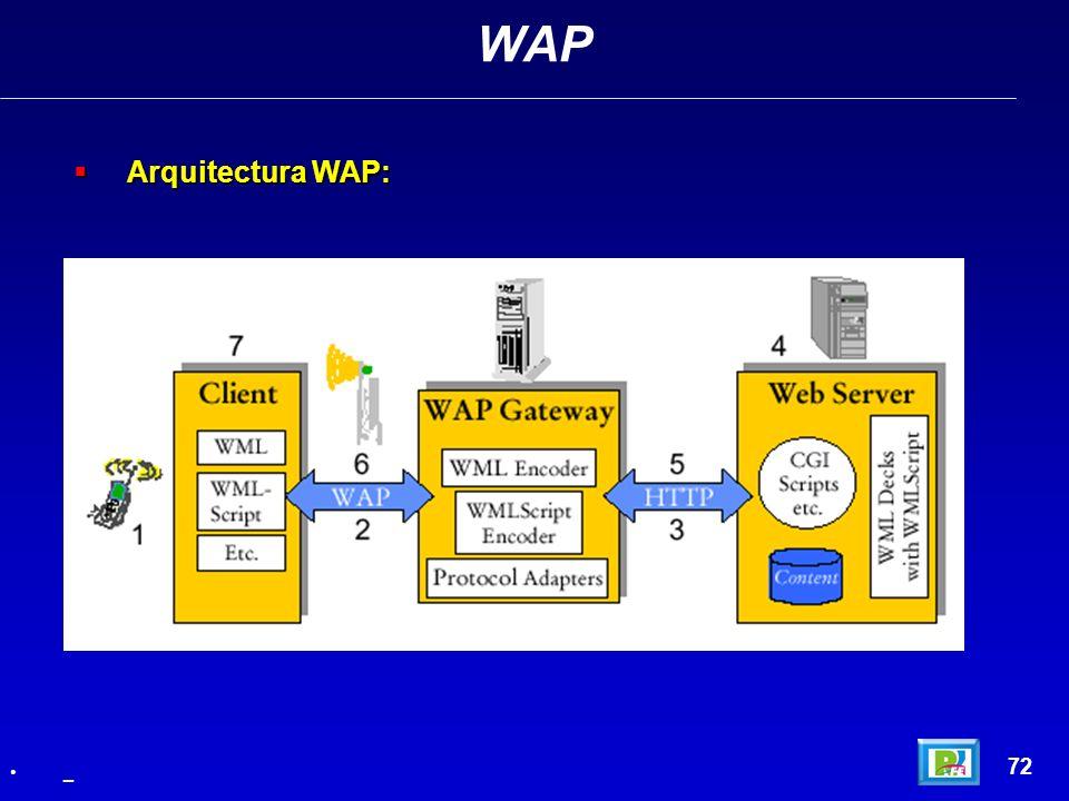 Arquitectura WAP: Arquitectura WAP: WAP 72 _