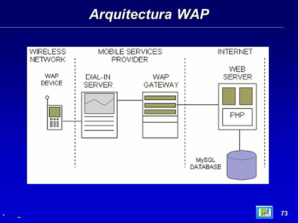 Arquitectura WAP 73 _