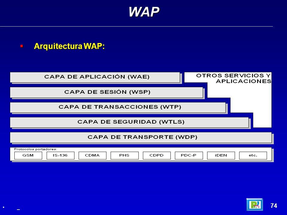 Arquitectura WAP: Arquitectura WAP: WAP 74 _