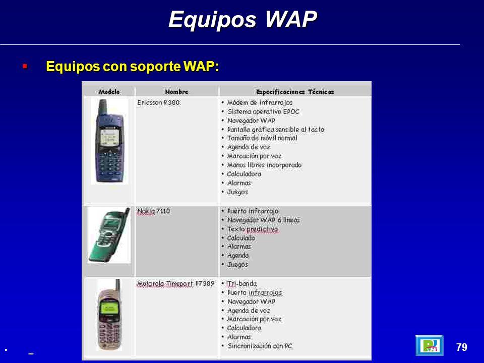 Equipos con soporte WAP: Equipos con soporte WAP: Equipos WAP 79 _