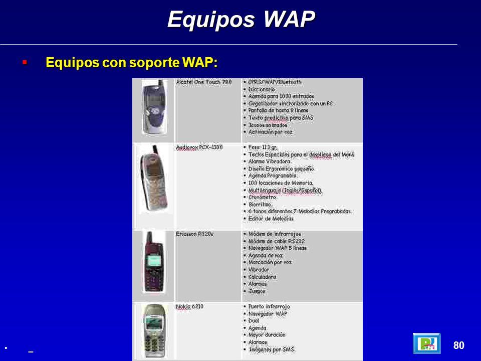 Equipos con soporte WAP: Equipos con soporte WAP: Equipos WAP 80 _