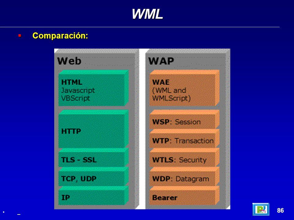 Comparación: Comparación: WML 86 _
