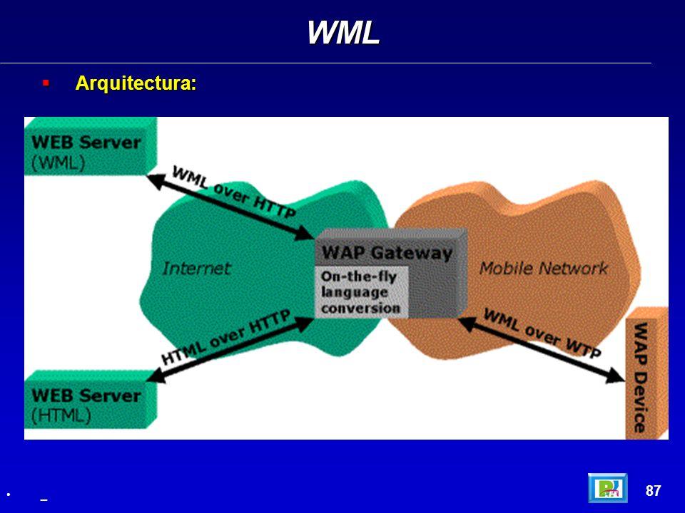 Arquitectura: Arquitectura: WML 87 _