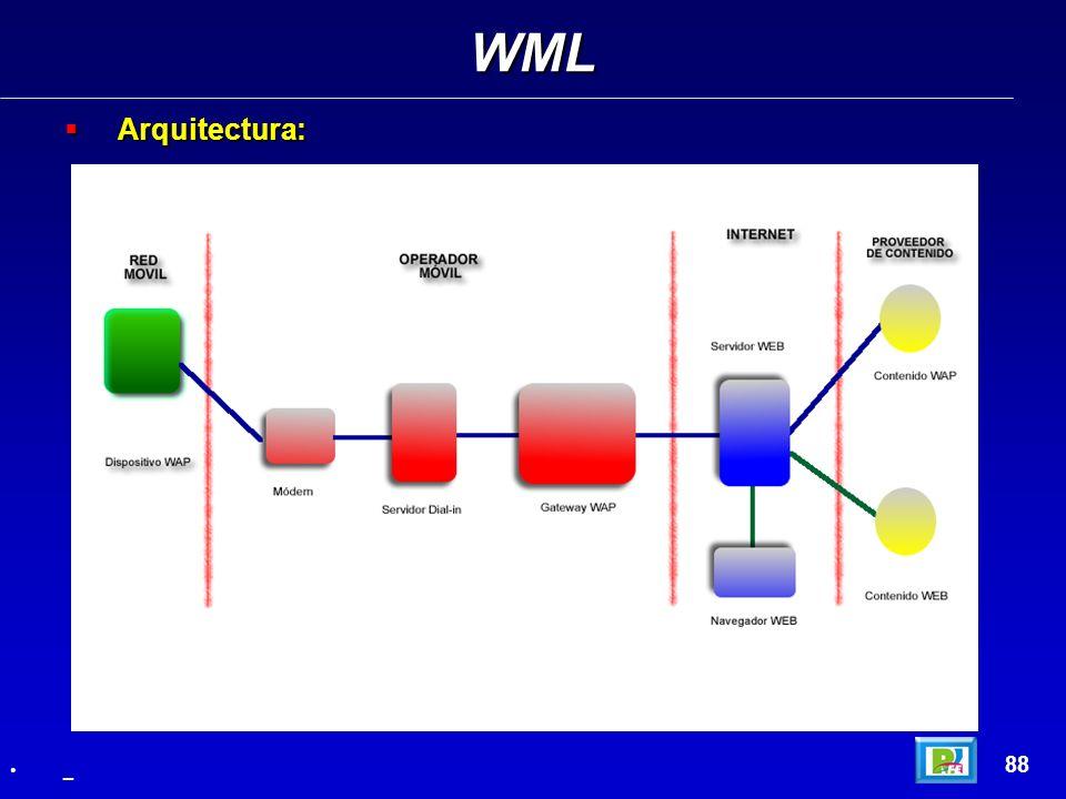 Arquitectura: Arquitectura: WML 88 _