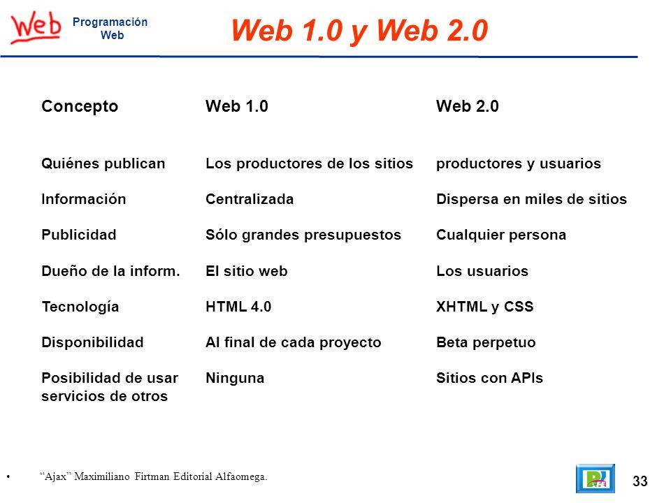 33 Ajax Maximiliano Firtman Editorial Alfaomega. Programación Web Web 1.0 y Web 2.0 ConceptoWeb 1.0Web 2.0 Quiénes publicanLos productores de los siti