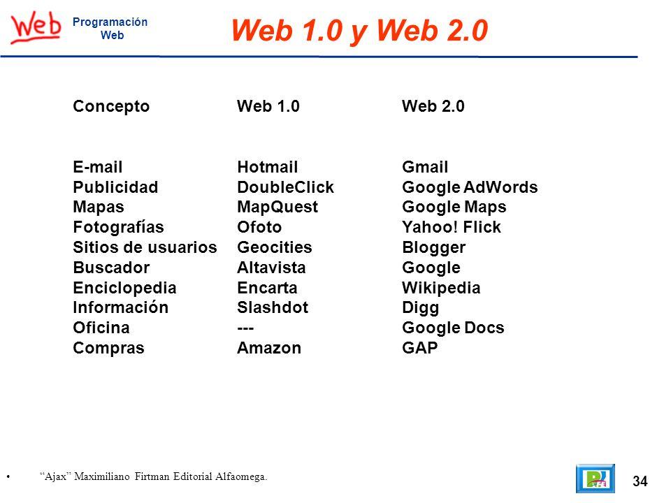 34 Ajax Maximiliano Firtman Editorial Alfaomega. Programación Web Web 1.0 y Web 2.0 ConceptoWeb 1.0Web 2.0 E-mailHotmailGmail PublicidadDoubleClickGoo